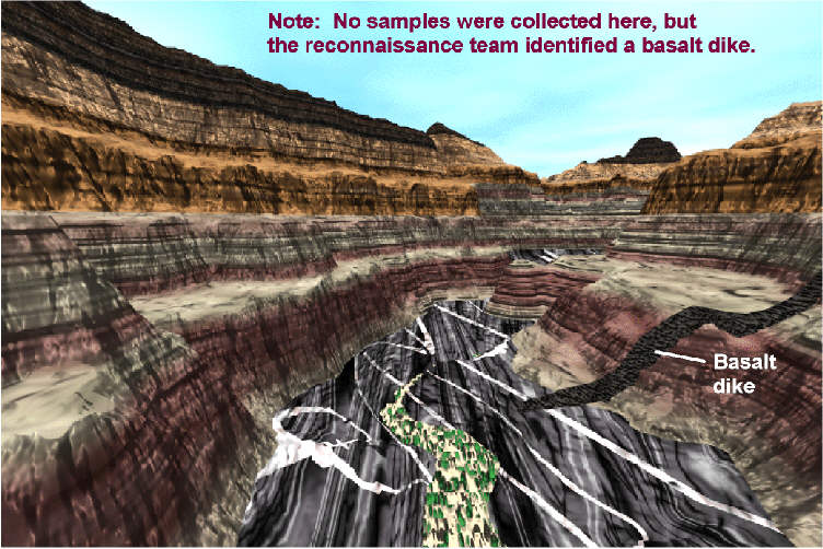 virtual dating geology lab How are rocks classified virtual lab - glencoe.